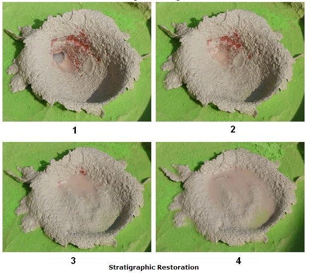 Click image for larger version.  Name:stratigraphic-restoration.jpg Views:82 Size:89.9 KB ID:19809
