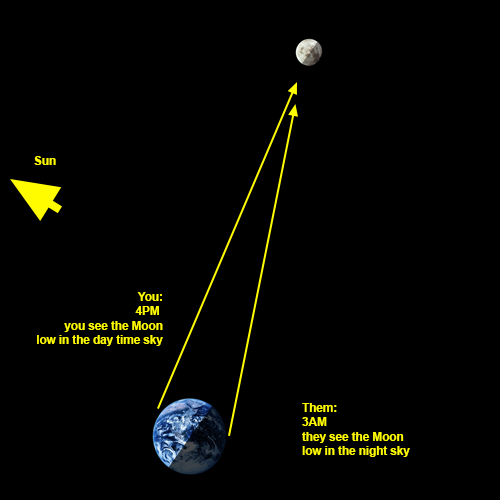Click image for larger version.  Name:moon.png Views:712 Size:27.9 KB ID:21310
