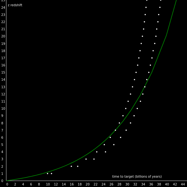 Click image for larger version.  Name:graph_time_z.png Views:10 Size:23.3 KB ID:25689